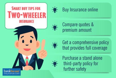 how to choose two wheeler insurance