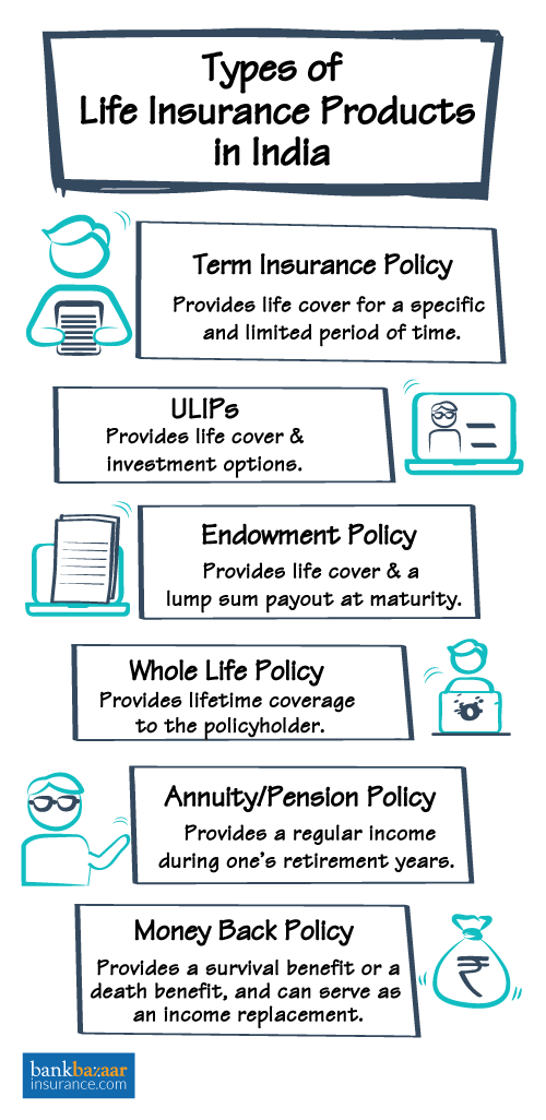 short note on life insurance