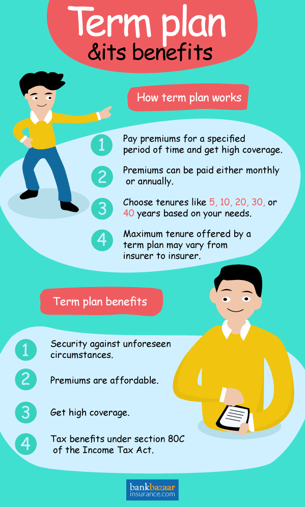 Term Insurance: Best Term Plans & Policy Online in India 2019