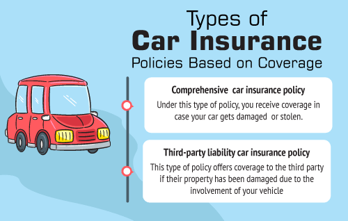Third Party Car Insurance Vs Comprehensive Cover
